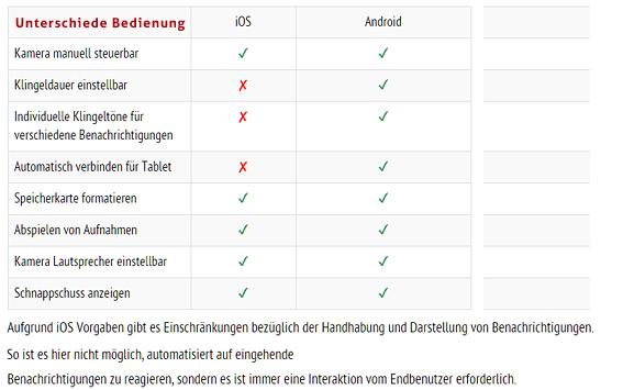 KIO TIMES, HD Video, Sprechnanlage, Wlan, Fritzbox, Design, Edelstahl